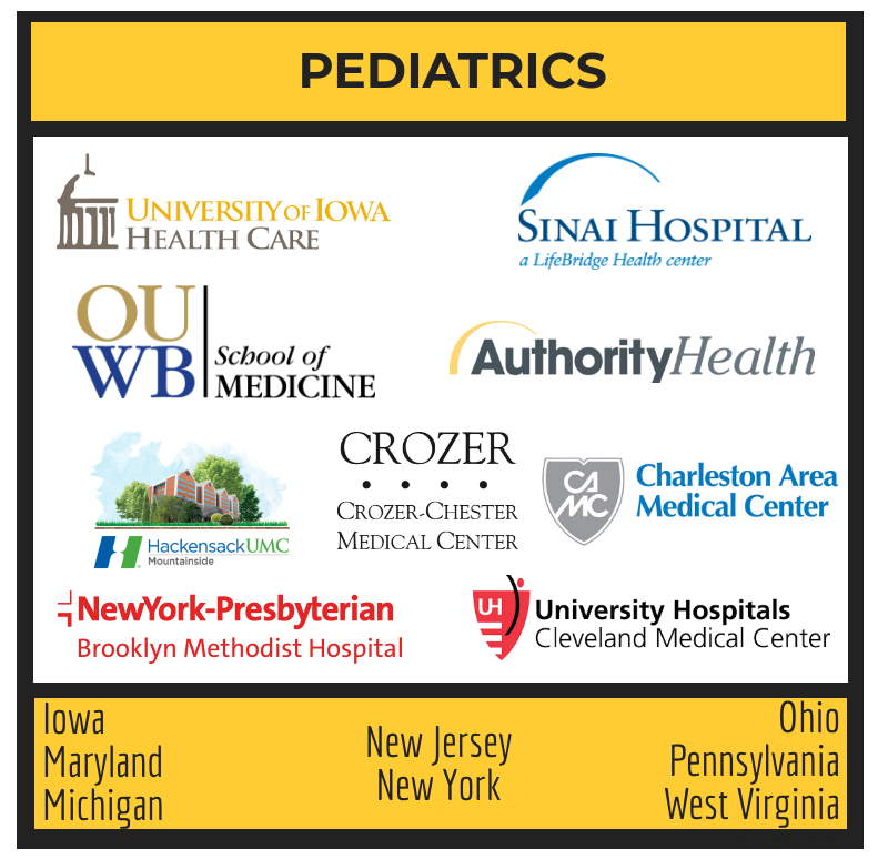 Residency Placements in Pediatrics from Trinity School of Medicine grads.