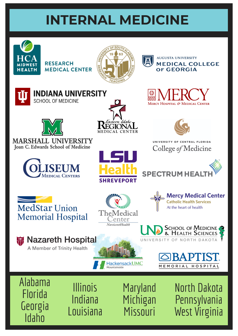 Residency Placements in Internal Medicine from Trinity School of Medicine grads.