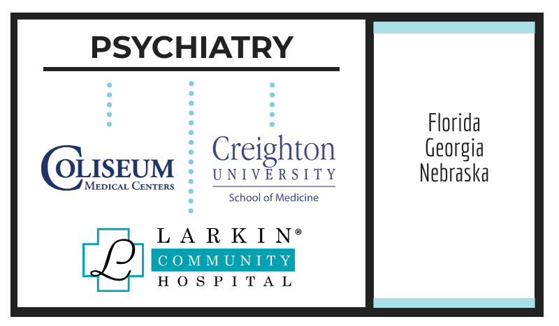 Residency Placements in Psychiatry from Trinity School of Medicine grads.