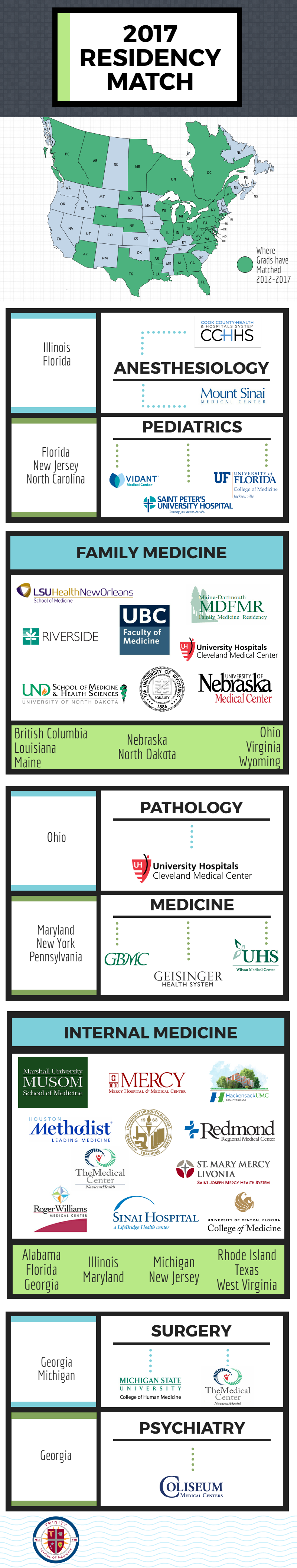 2017 Residency Infographic.png