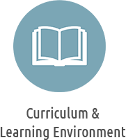 curriculum & learning environment icon