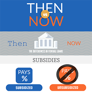 fed-loans-then-v-now-thumbnail.png